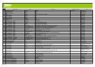 pełną listę nowości Valeo - MotoFocus