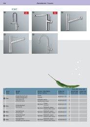 Armaturen / Faucets - Suter Inox AG