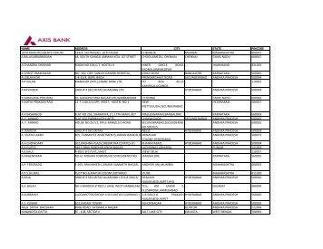 Unclaimed Deposits - Savings Bank Accounts.xlsx