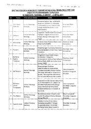 daftar peserta