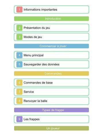1 Informations importantes Introduction 2 Présentation du jeu 3 ...