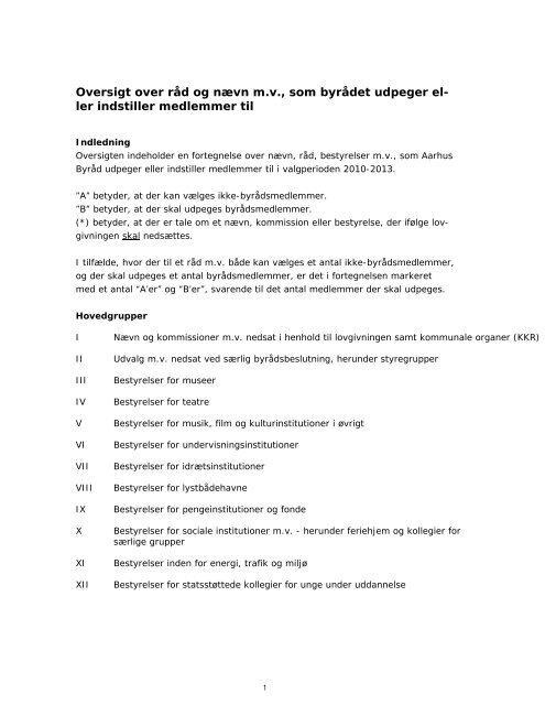 Oversigt over råd og nævn m.v., som byrådet udpeger el- ler ...