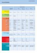 Schweißzusätze für thermische Kraftwerke - Böhler Welding - Seite 3