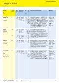 Schweißzusätze für thermische Kraftwerke - Böhler Welding - Seite 5
