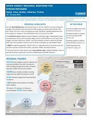 inter-agency regional response for syrian refugees regional figures