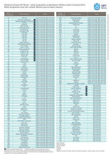 Wersja do wydruku dla dekoderów Kaon - UPC Biznes
