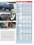 Drei-Beuter - BMW Alpina - Seite 4