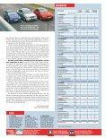 Drei-Beuter - BMW Alpina - Seite 5