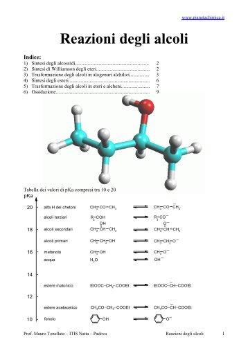 Reazioni degli alcoli - PianetaChimica.it
