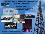 Quantification of Greenhouse Gas Emissions: A NOAA Perspective