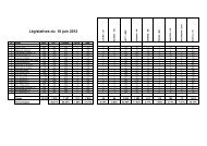 Législatives du 10 juin 2012 - Ville de Sarreguemines