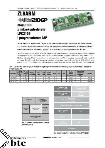 ZL ARM - Cyfronika