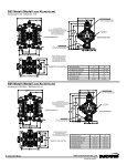 Modell S05 Metall Bauart 1 - Seite 4