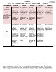 Grade 6-11 ela expanded rubric for analytic and narrative ... - PARCC