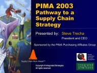 Pathway to a Supply Chain Strategy - PIMA