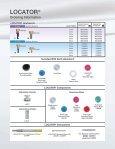 The LOCATOR® Overdenture Abutment - Biomet 3i - Page 4
