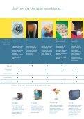prestazione - Watson-Marlow GmbH - Page 6