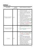 PRIMA PARTE - Loescher Editore - Page 3