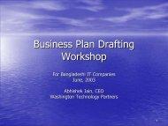 Workshop on Drafting Business Plans