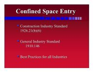 Confined Space Entry (PDF)
