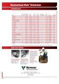 Hammerhead Mole® Erdraketen - Seite 4