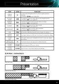 Notice pour Enregistreurs numériques DVR SEDEA - Page 7