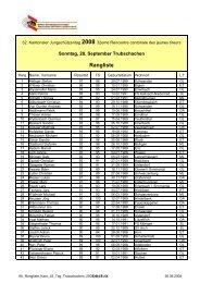 Einzelrangliste