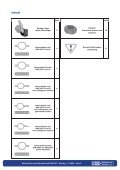 Rohrschellen aus Flachstahl DIN 3567 - HS-Befestigungssysteme - Seite 2