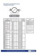 Rohrschellen aus Flachstahl DIN 3567 - HS-Befestigungssysteme - Seite 4