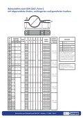Rohrschellen aus Flachstahl DIN 3567 - HS-Befestigungssysteme - Seite 7