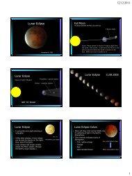 Lunar Eclipse - Greensboro Day School