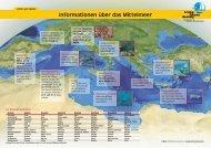 Informationen über das Mittelmeer - YCA