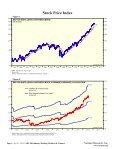 S&P 500 Industry Briefing: Distillers & Vintners - Dr. Ed Yardeni's ... - Page 3