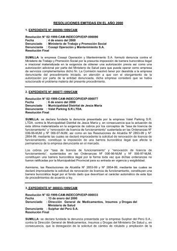 RESOLUCIONES EMITIDAS EN EL AÑO 2000 - Indecopi