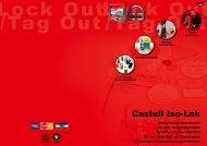 Datenblatt - Castell