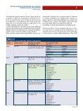 Profilassi antibiotica perioperatoria nella chirurgia protesica - Page 4