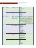 Profilassi antibiotica perioperatoria nella chirurgia protesica - Page 5