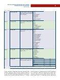 Profilassi antibiotica perioperatoria nella chirurgia protesica - Page 6