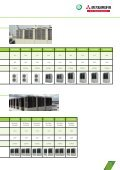 Air Conditioning - Mitsubishi Heavy Industries Ltd. - Page 5