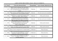 list of projects - Petrescu Traian - Expert Mediu