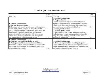 CBA/CQA Comparison Chart - Ombu Enterprises LLC