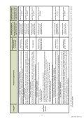 rubrique 2345 - CTTN-Iren - Page 5