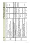 rubrique 2345 - CTTN-Iren - Page 6