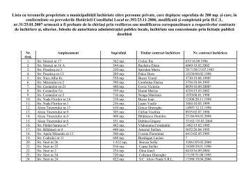 Lista cu terenurile proprietate a municipalităţii închiriate către ...