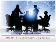Design as a Process - Reinbolt Research Group