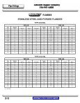 Pipe Fittings FITTINGS - Lakeside Supply Company - Page 5