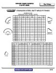 Pipe Fittings FITTINGS - Lakeside Supply Company - Page 6