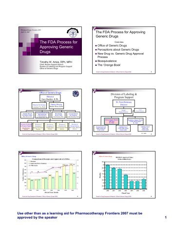 Trends In Fda Approval Of Generic Drugs - Imagez co
