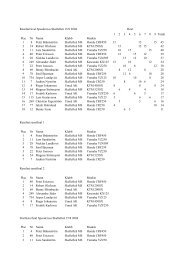 Resultat kval Speedcross Skellefteå 15/8 2004 Heat 1 2 3 4 5 6 7 8 ...