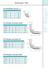 Rohrleitungen - Weihe GmbH